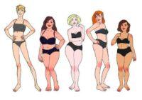 Augums un svars nosaka jūsu dzīves ilgumu